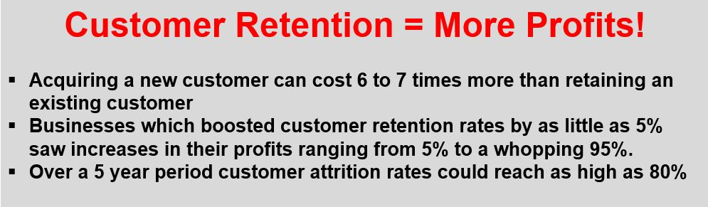 Better Retention equals More Profits