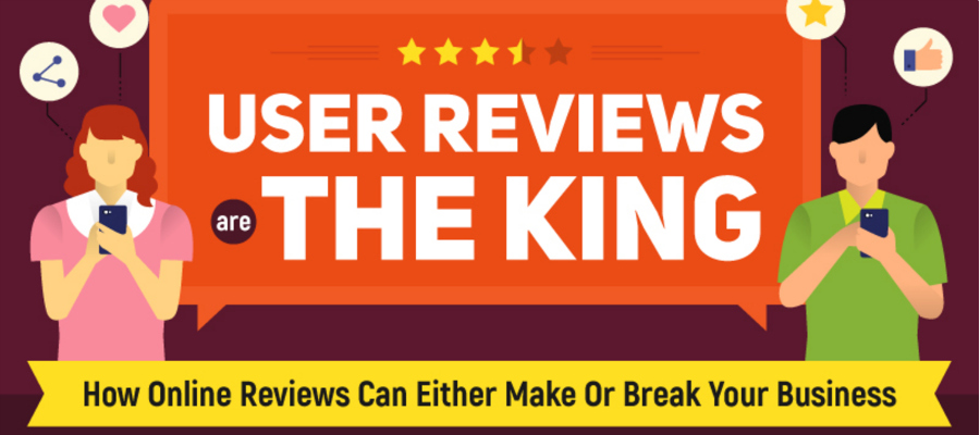 Cool SMB Stuff on the Web – Reviews INFOGRAPHIC