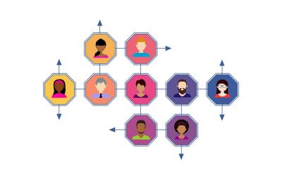 3 Ways to Personalize Your Marketing Plan
