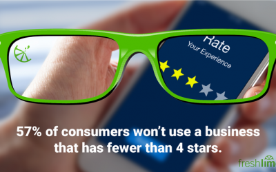 Are Your Reviews Shedding a Positive Light on Your Customer Connections?