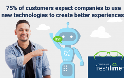 75% of Customers Expect Businesses to Use New Technology to Enhance Customer Experience