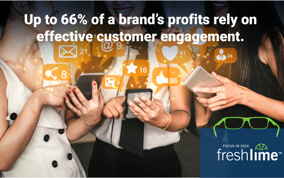 Up to 66% of a Brand's Profits Rely on Customer Engagement