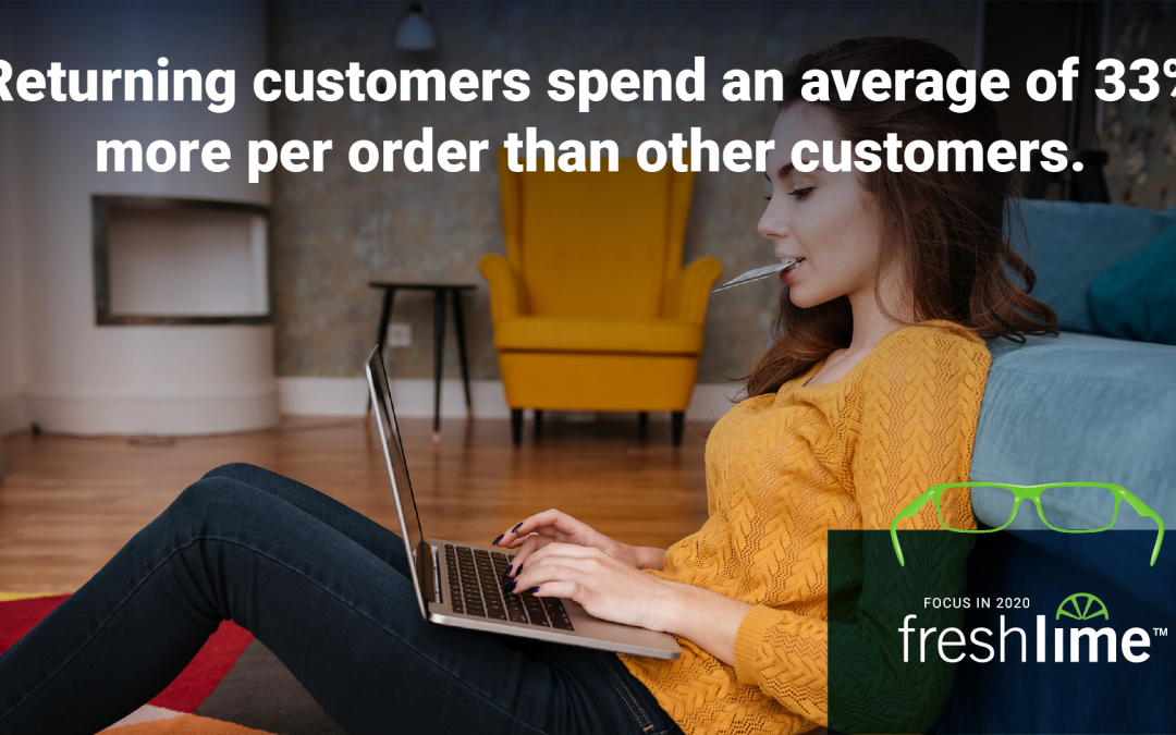Returning Customers Spend 33% More than Other Customers