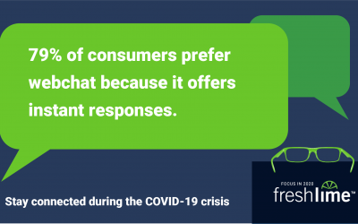 Stay Connected During the COVID-19 Crisis: 79% of Consumers Prefer Webchat