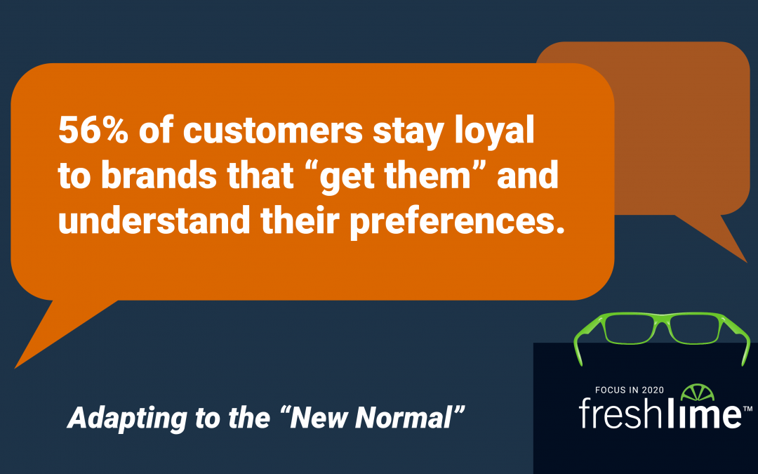 56% of Customers Stay Loyal to Brands that Understand their Preferences