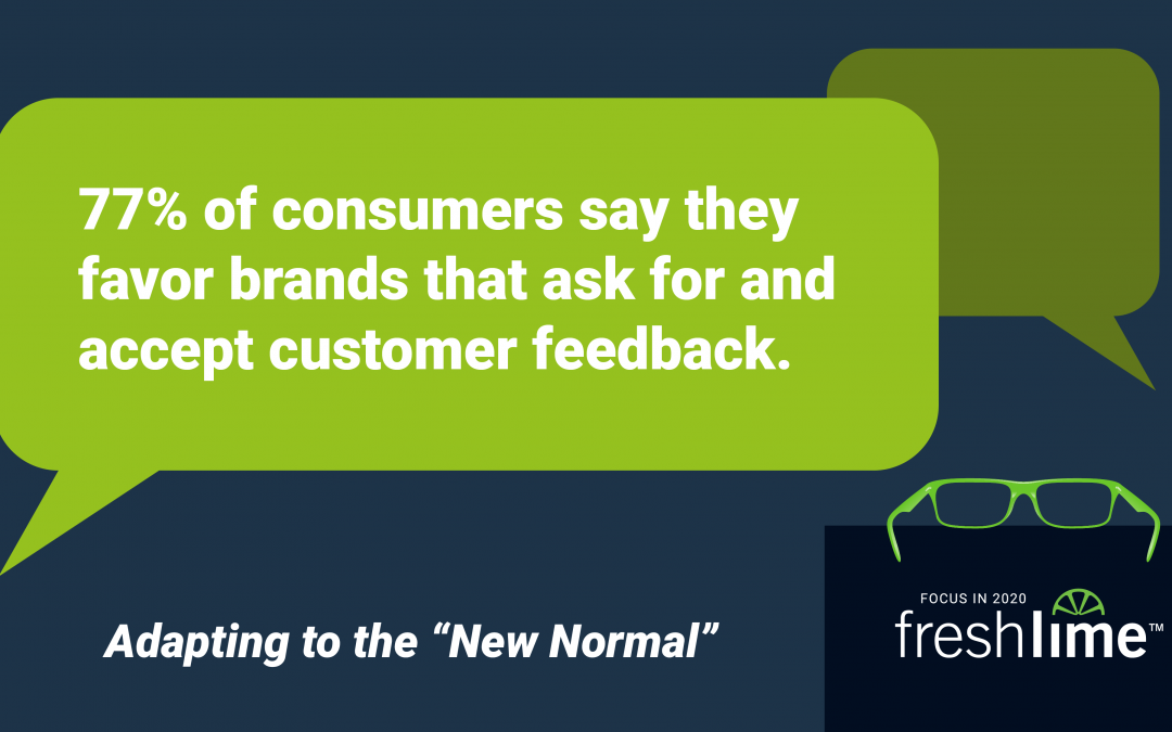 77% of Consumers Say They Favor Brands that Ask for and Accept Customer Feedback