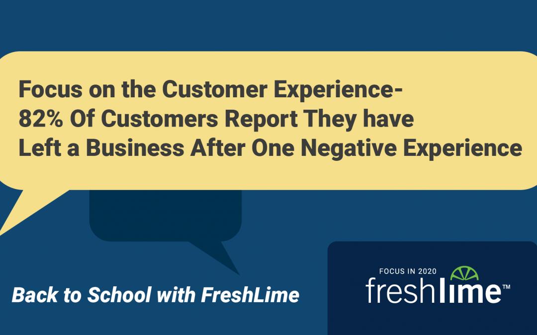 Back to School with FreshLime: What Effect do Negative Reviews have on your Business?