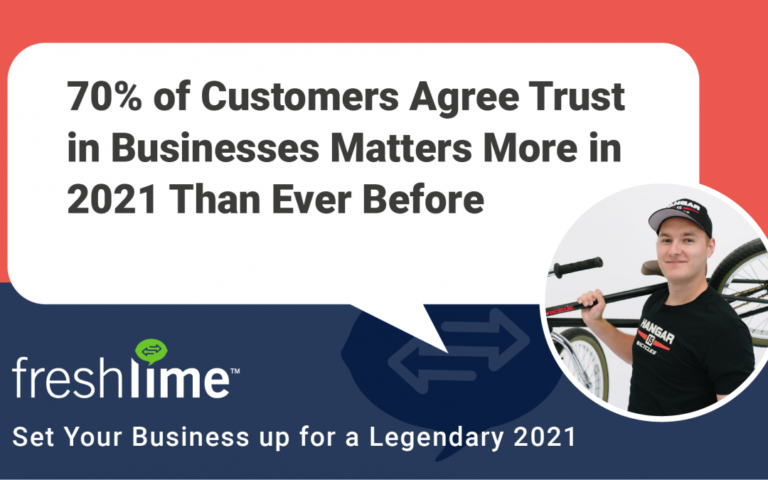 70% of Customers Agree Trust in Businesses Matters More in 2021 Than Ever Before