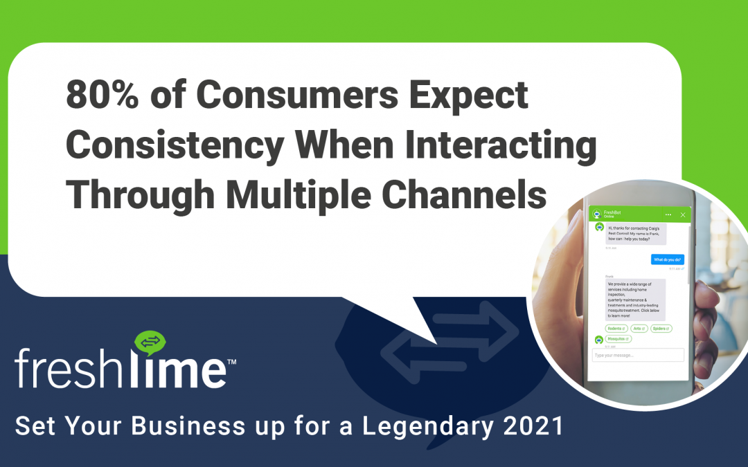 80% of Consumers Expect Consistency When Interacting Through Multiple Channels