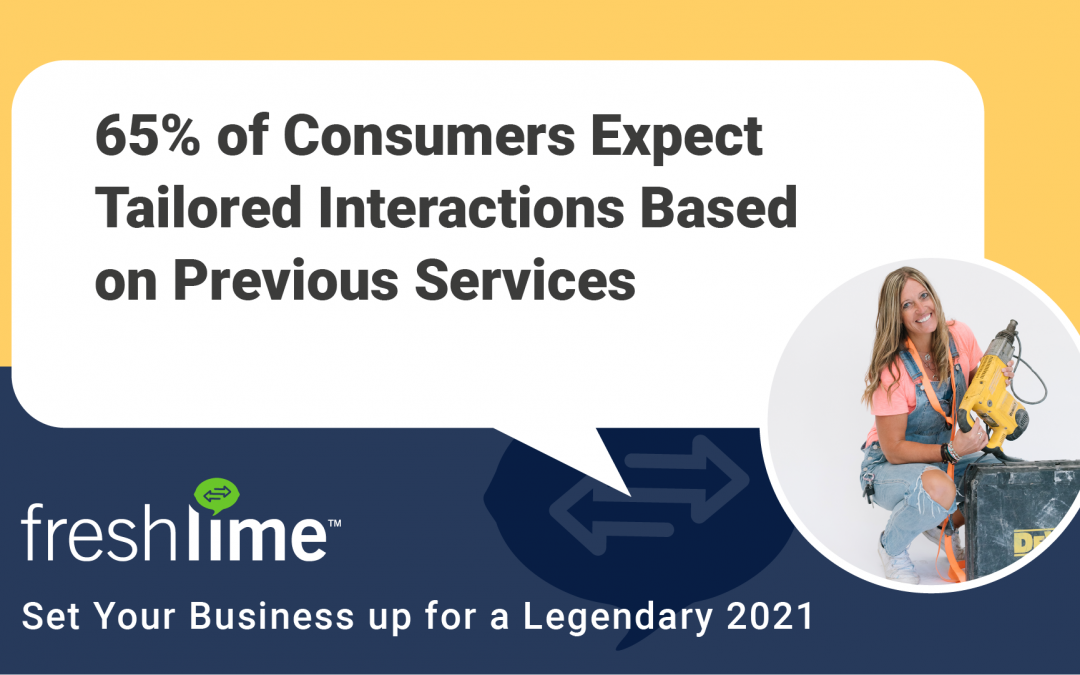65% of Consumers Expect Tailored Interactions Based on Previous Services