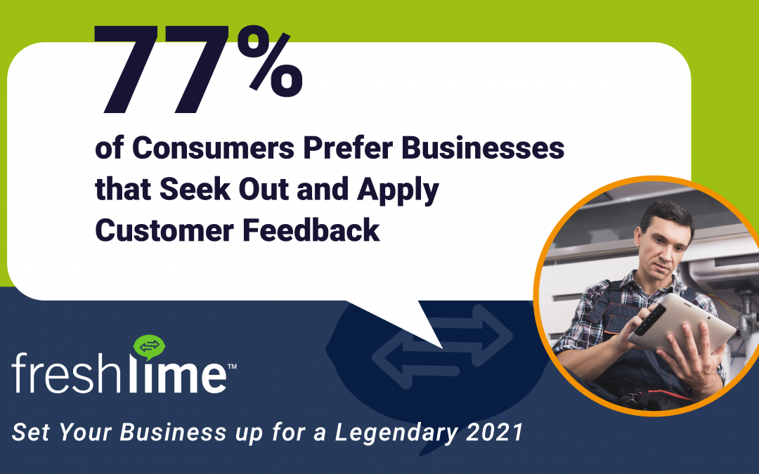 77% of Consumers Prefer Businesses that Seek Out and Apply Customer Feedback