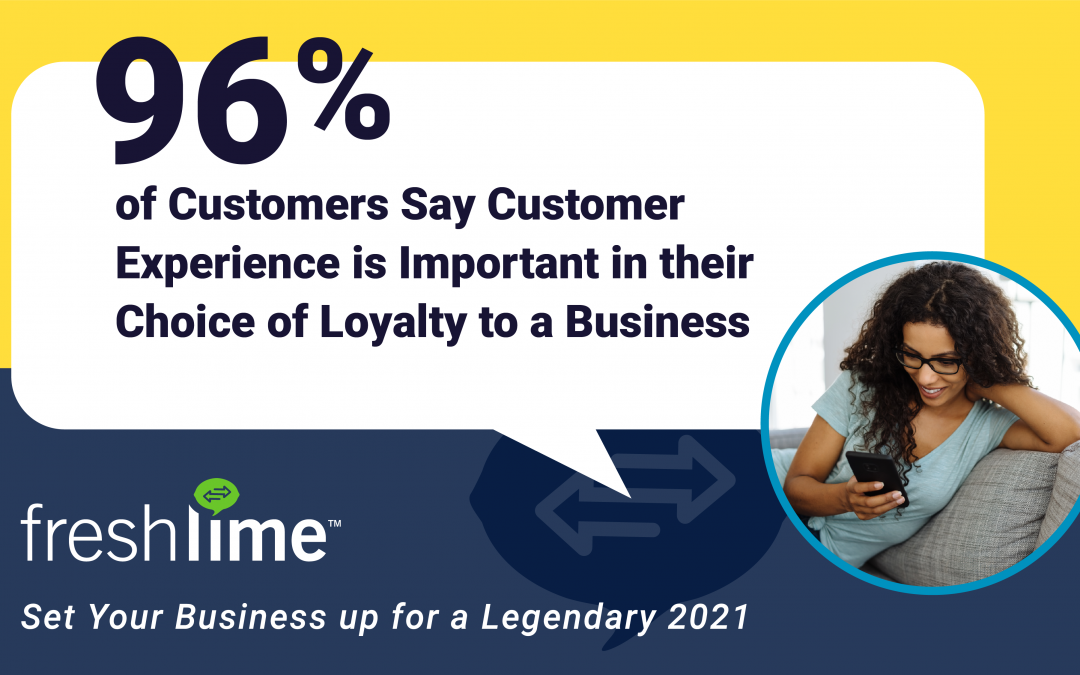 96% of Customers Say Customer Experience is Important in their Choice of Loyalty to a Business