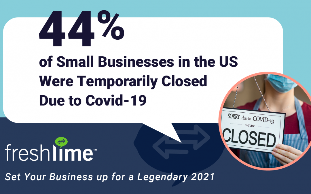 44% of Small Businesses in the US Were Temporarily Closed Due to Covid-19