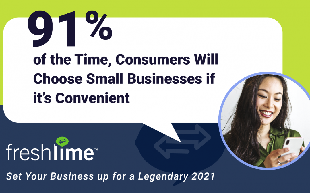 91% of the Time, Consumers Will Choose Small Businesses if it's Convenient